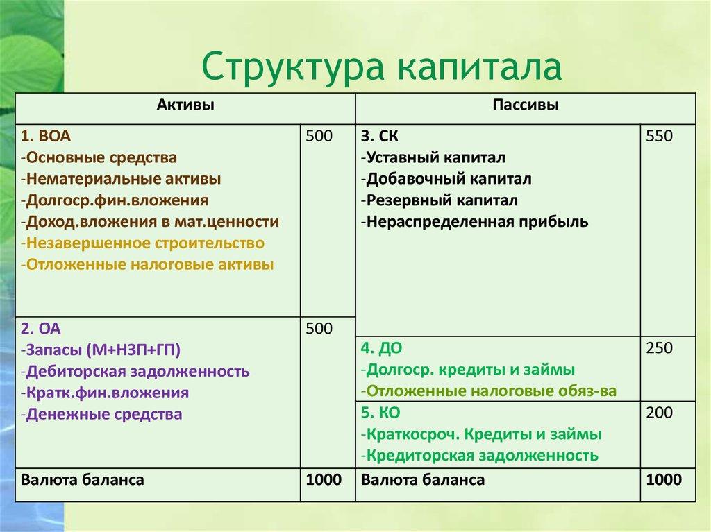 Что такое активы и пассивы: объясняю человеческим языком на простом примере
