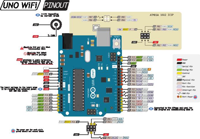 Arduino для начинающих: руководство с нуля до про