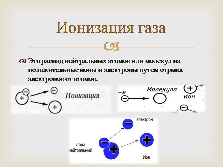 Что представляет ионизация
