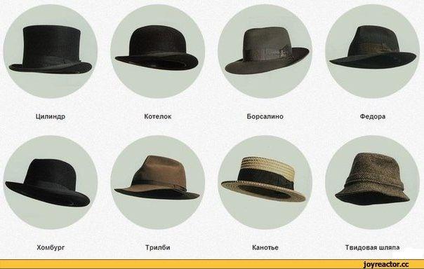 Виды женских шляп: (названия), разные модели шляп