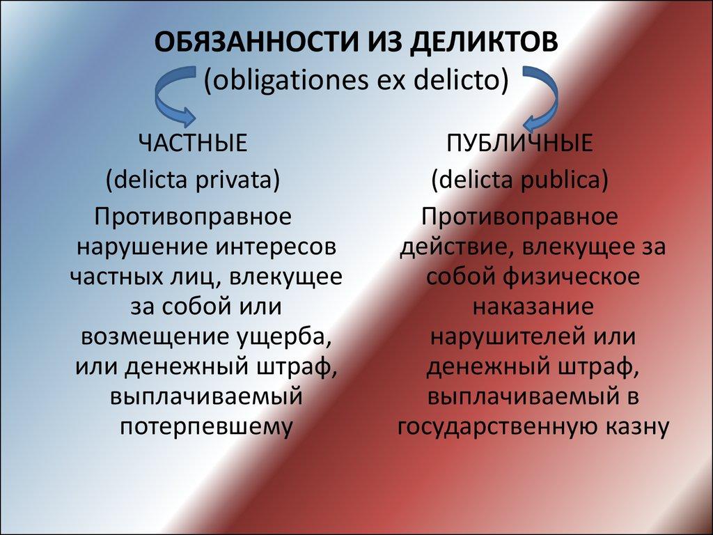 Деликт — это ... что такое деликт: его характеристики и особенности