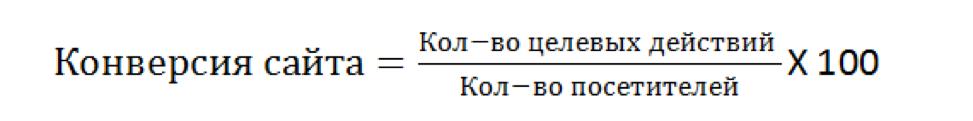Конверсия — что это в продажах как посчитать конверсию продаж: что это в торговле, формула расчета в магазине