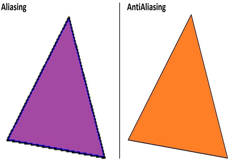 Fxaa - определение. метод сглаживания. сглаживание в играх