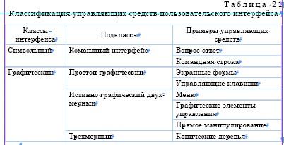 Пользовательский интерфейс - user interface - qwe.wiki