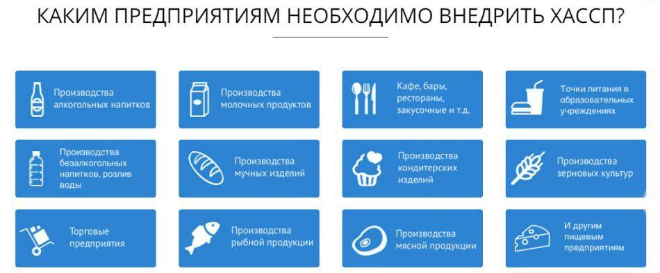 Хассп на пищевом предприятии - что это такое и обязательно ли? требования хассп на пищевых предприятиях. внедрение принципов хассп на пищевом предприятии