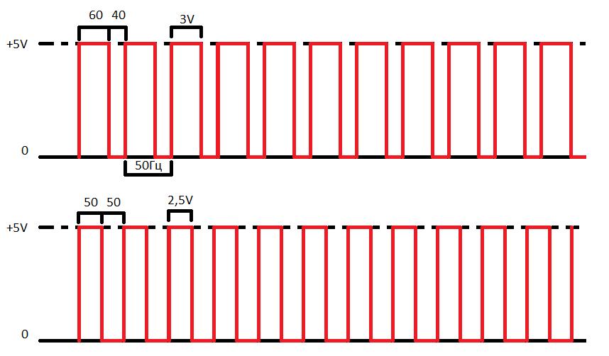 Фазовая и частотная модуляции. устройства генерирования и формирования радиосигналов. учебное пособие