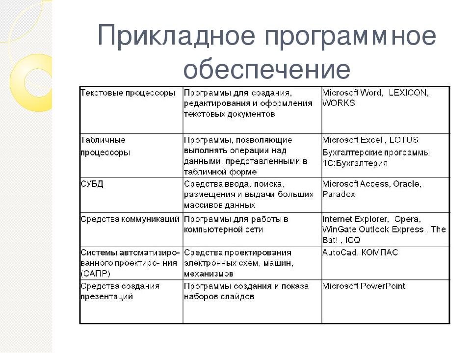 Пакет прикладных программ