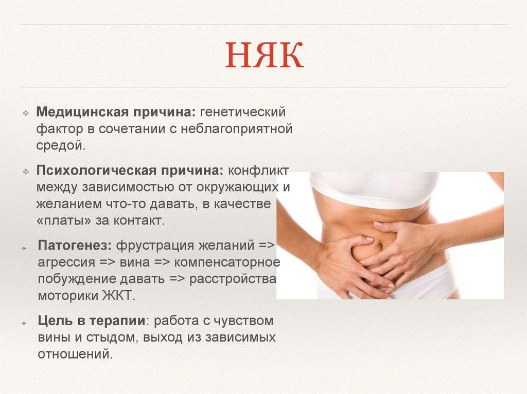 Симптомы и лечение колита у взрослых
