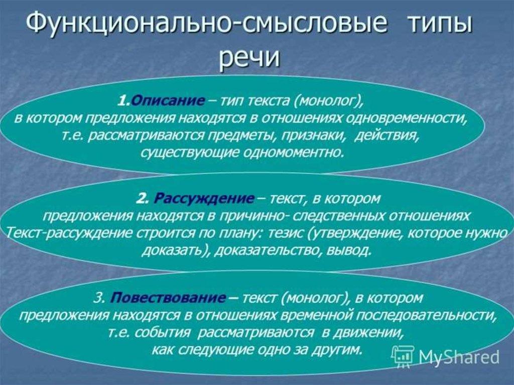 Функциональные стили речи и их особенности