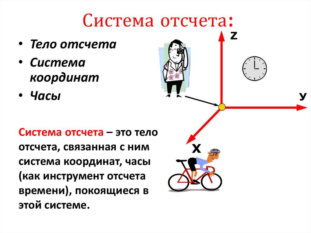 Система и тело отсчета, координаты, пространство, поступательное движение, материальная точка, относительность - учебные курсы