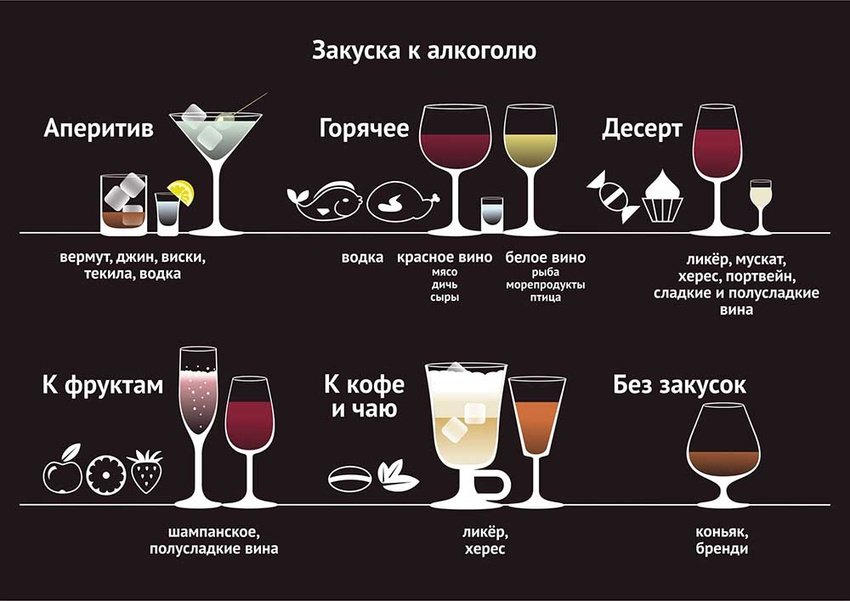 Стреляющие напитки. как пить шоты