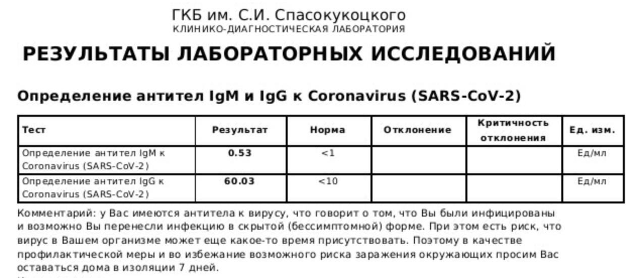 Тест на антитела к коронавирусу - что это и где сдать бесплатно и платно