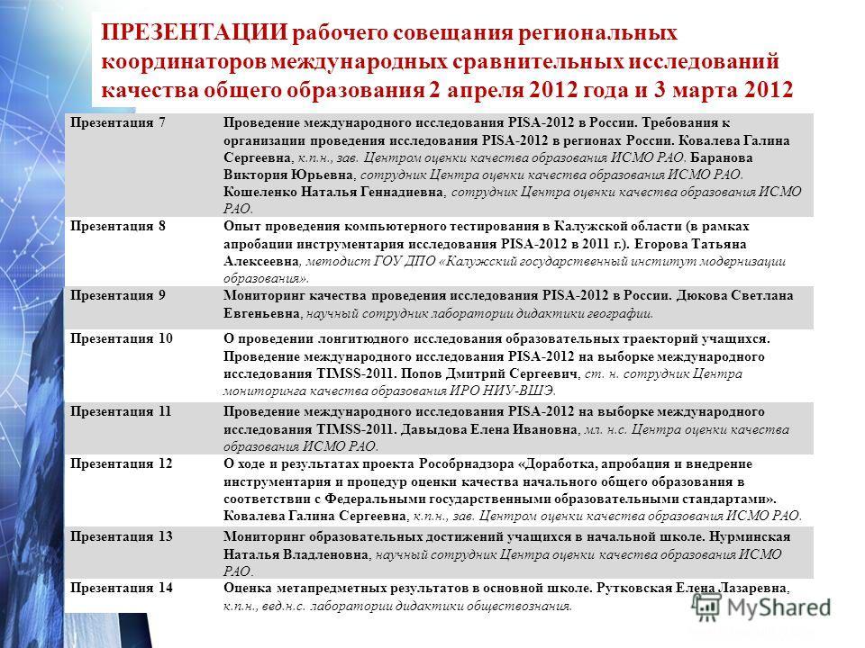 Что оценивают международные исследования pisa?