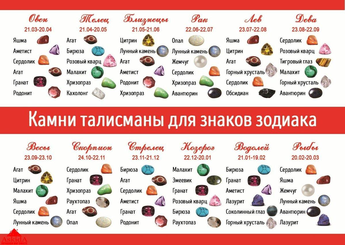 Где добывают изумруды в россии и их стоимость в мире