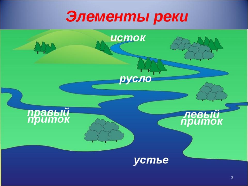 Что такое исток реки? - other
