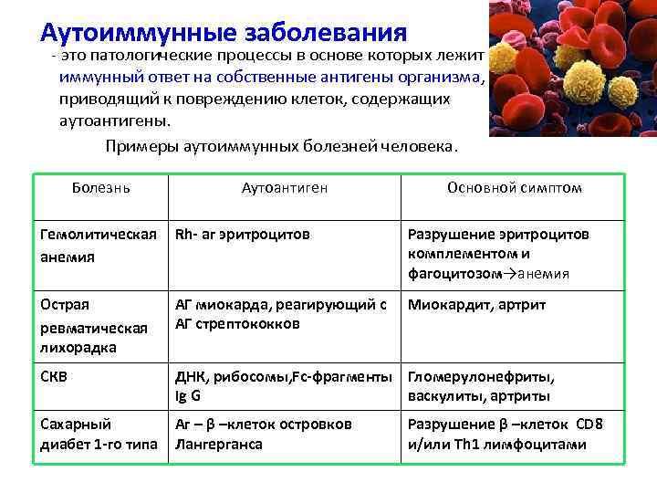 Аутоиммунные заболевания — википедия с видео // wiki 2