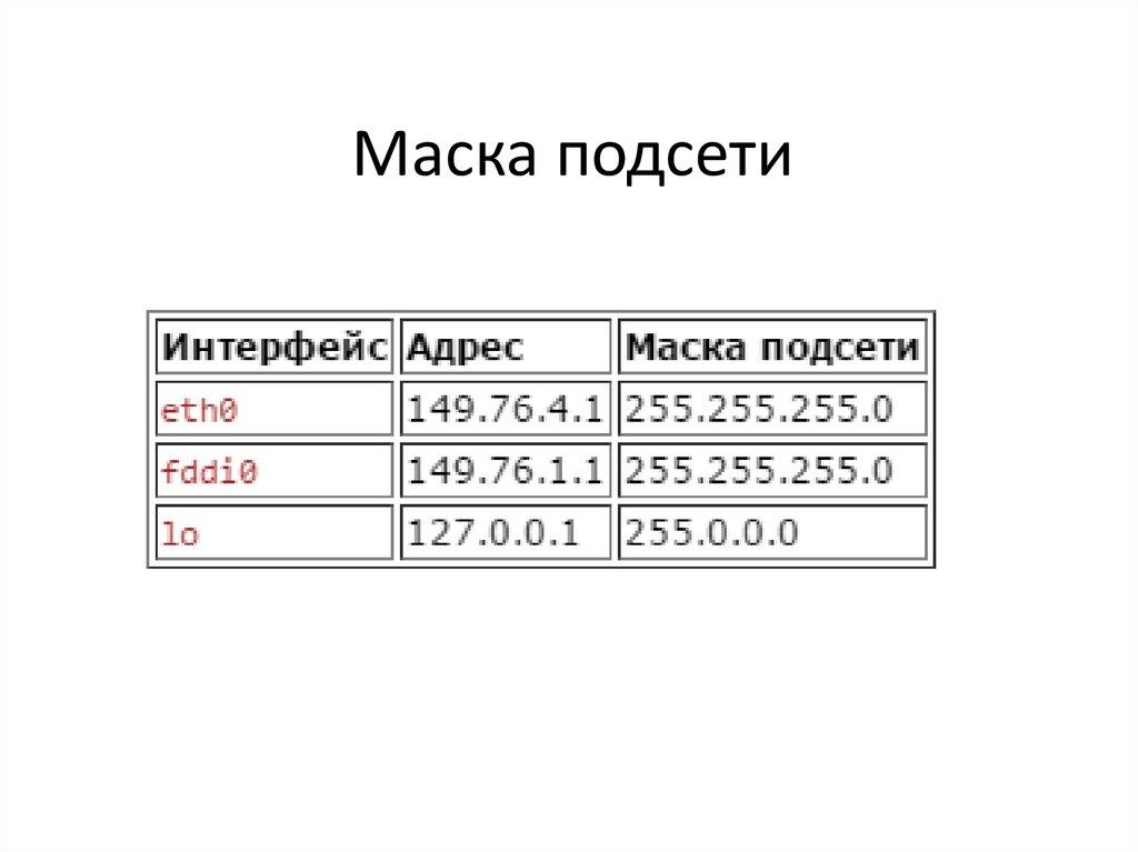 Ip-адрес и маска подсети. категория: локальная сеть • разное