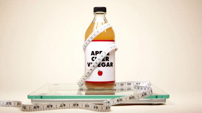 Применение уксусной кислоты в повседневной жизни - mel chemistry