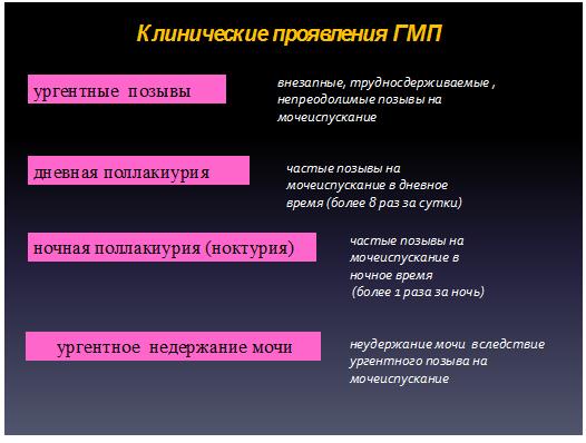 Поллакиурия - причины, признаки, симптомы и лечение | лечение болезней | healthage.ru