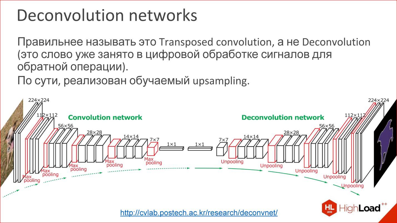 Новые архитектуры нейросетей / хабр