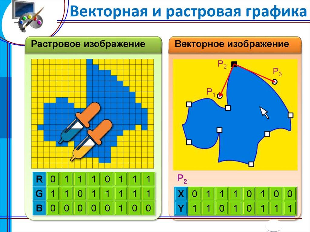 Что значит растровая графика. растровая и векторная графика. отличие от векторной графики