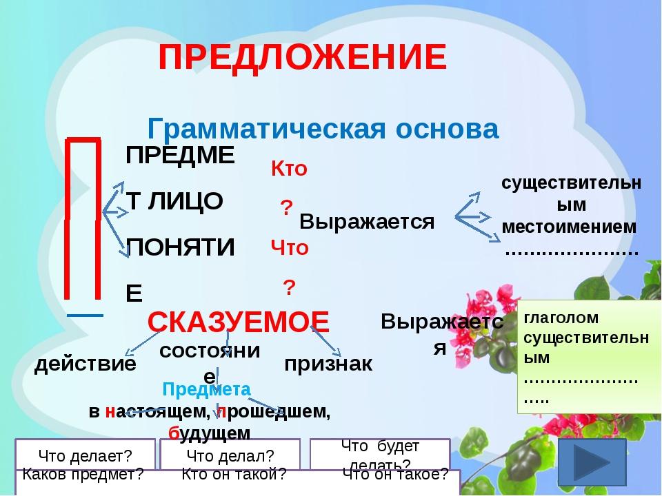 Что такое грамматическая основа?