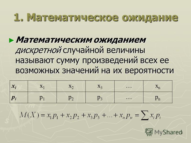 """Поясните простыми словами, что такое """"математическое ожидание"""""""