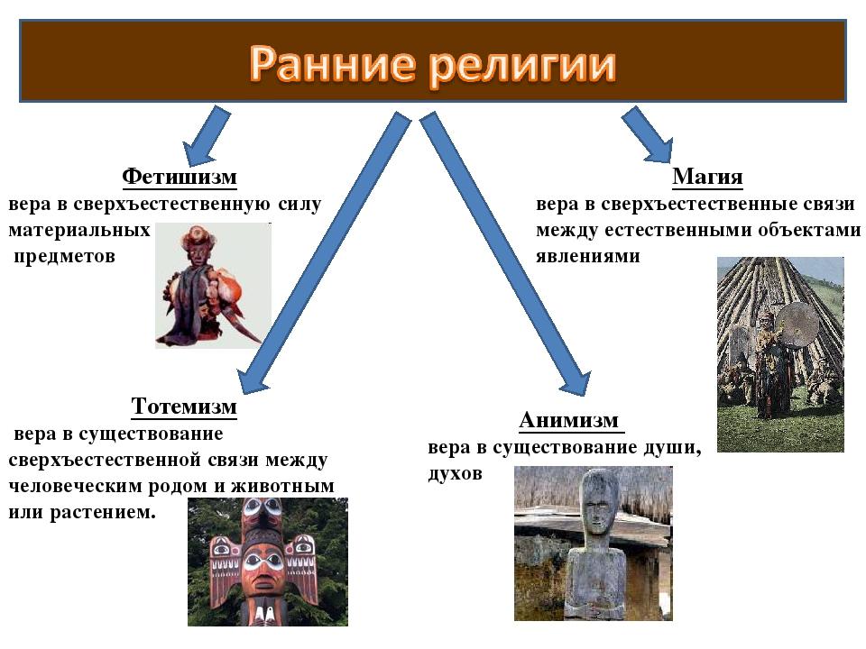 Фетиш-арт