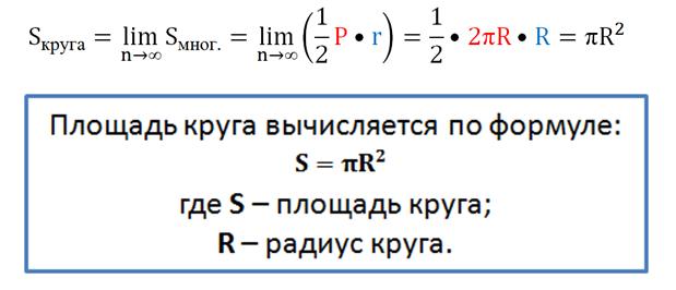 Урок 7: длина окружности - 100urokov.ru