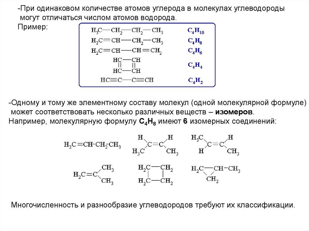 Углеводороды, виды и их классификация