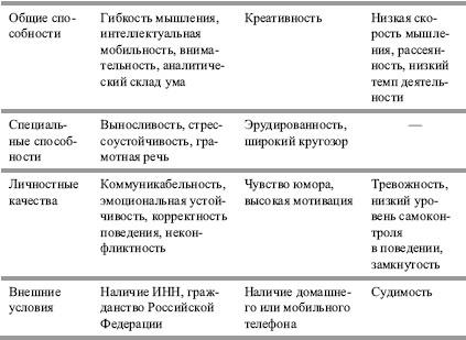 Понятия «модель специалиста». профессиограмма, психограмма. «формула профессий». схема анализа профессий. «аналитическая профессиограмма» | шпаргалка к написанию экзаменов