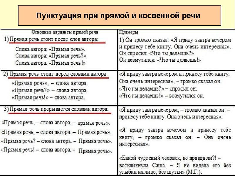 Чужая речь: прямая и косвенная. знаки препинания: оформление, правила, примеры   русский язык
