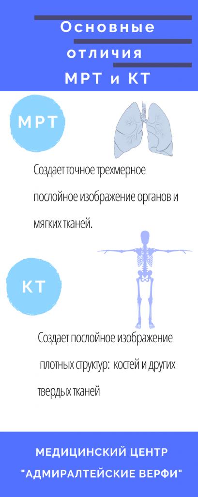 Что такое котэ в медицине