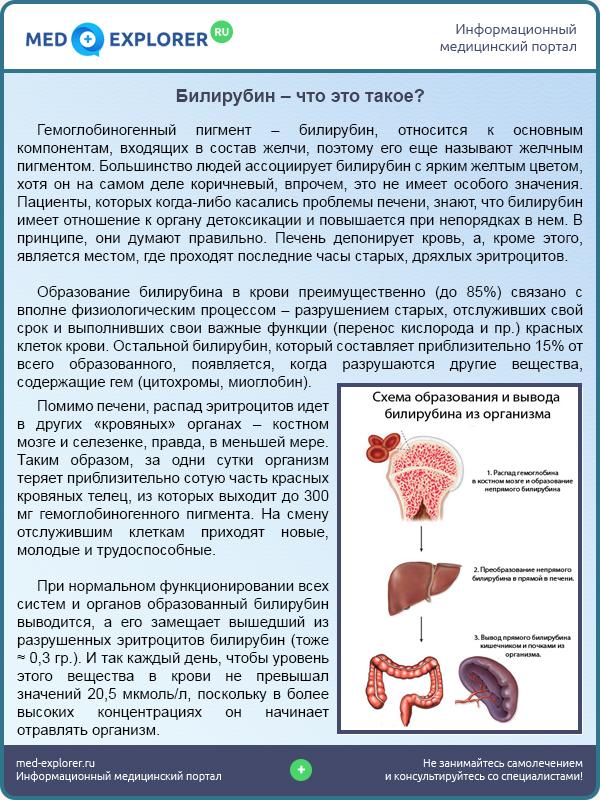 Загиб желчного пузыря: симптомы и лечение