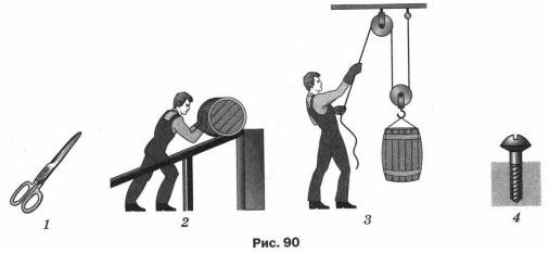 Использование простых механизмов - класс!ная физика