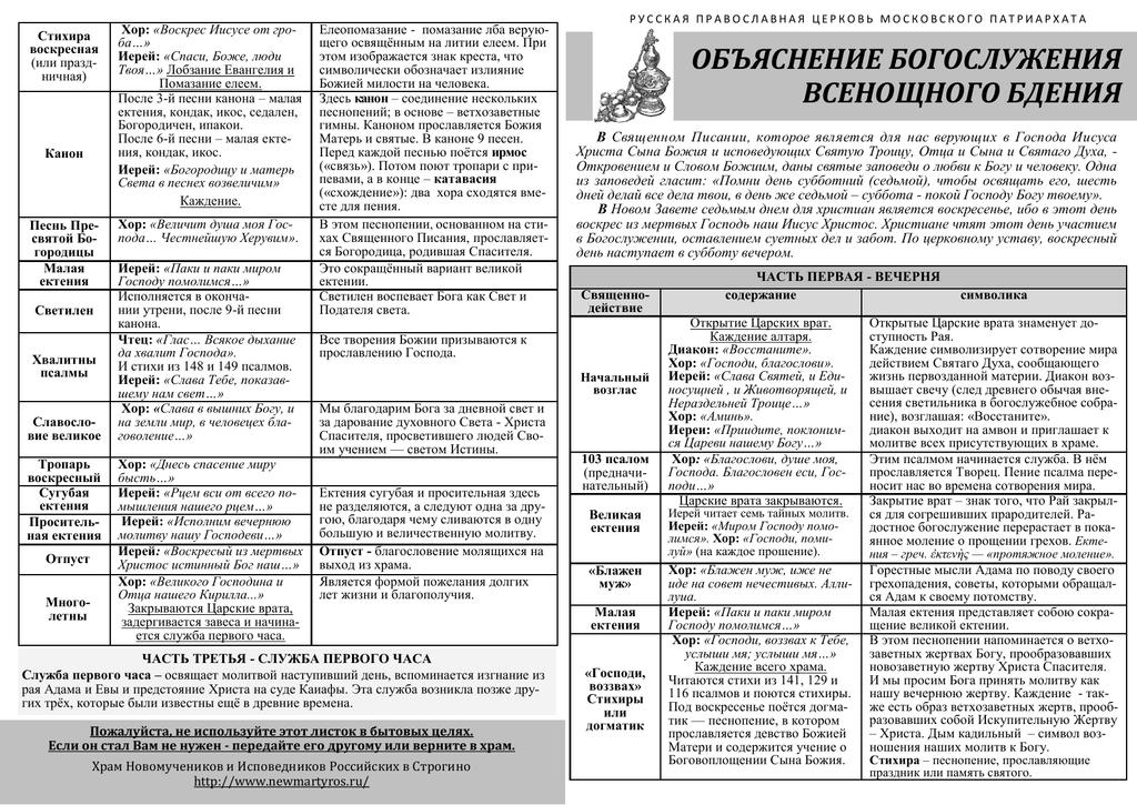 Что такое литургия в православии, в какой последовательности она проводится: простым языком