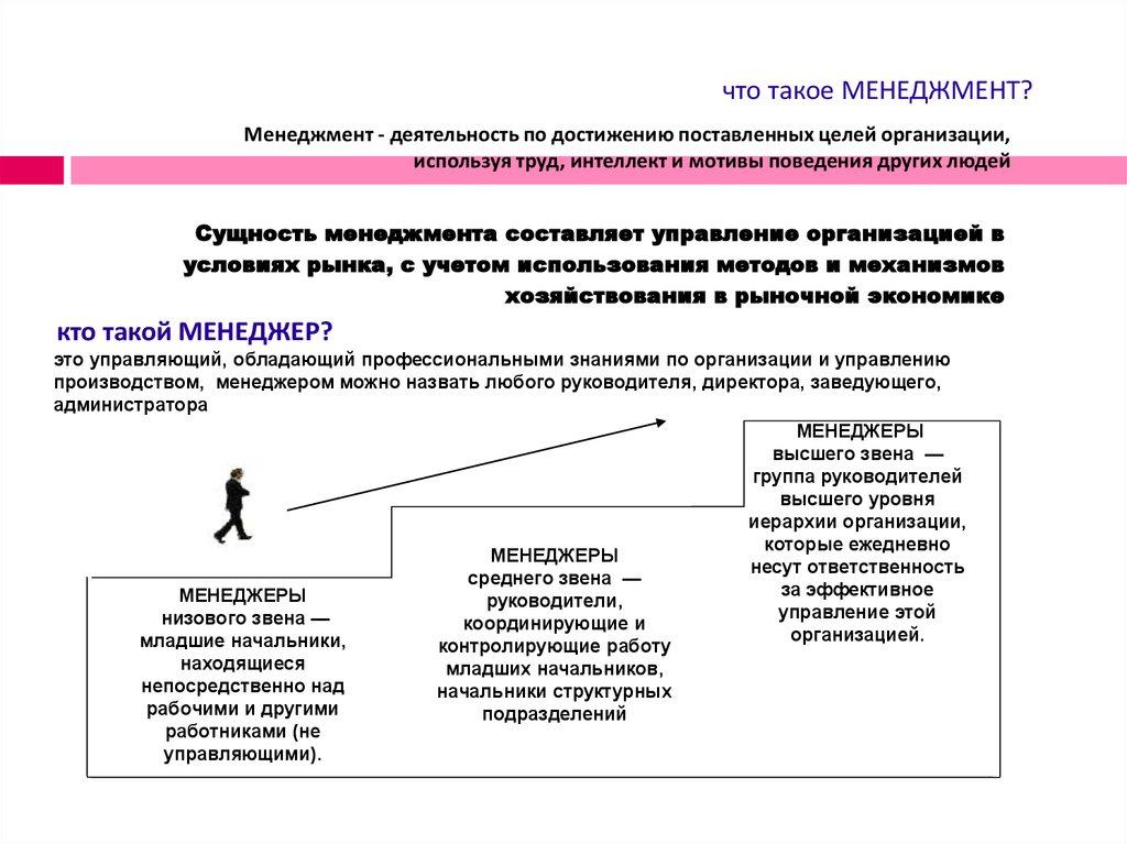 Что такое менеджмент? понятие и сущность менеджмента :: businessman.ru