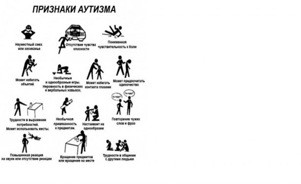 Ава терапия и методы коррекции аутизма. поведенческая терапия для аутистов. | аутизм