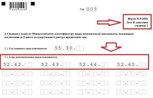 Коды оквэд: раздел c. обрабатывающие производства