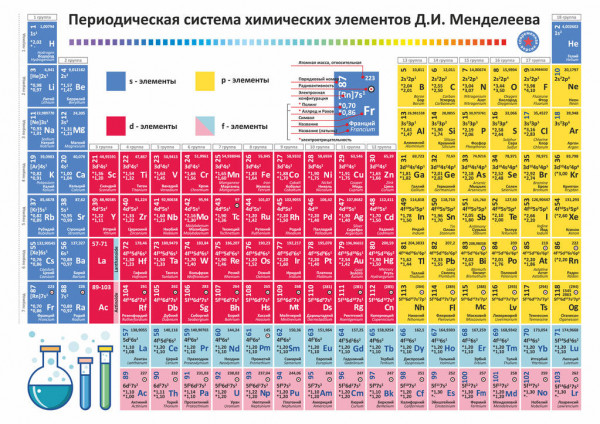 Химический элемент