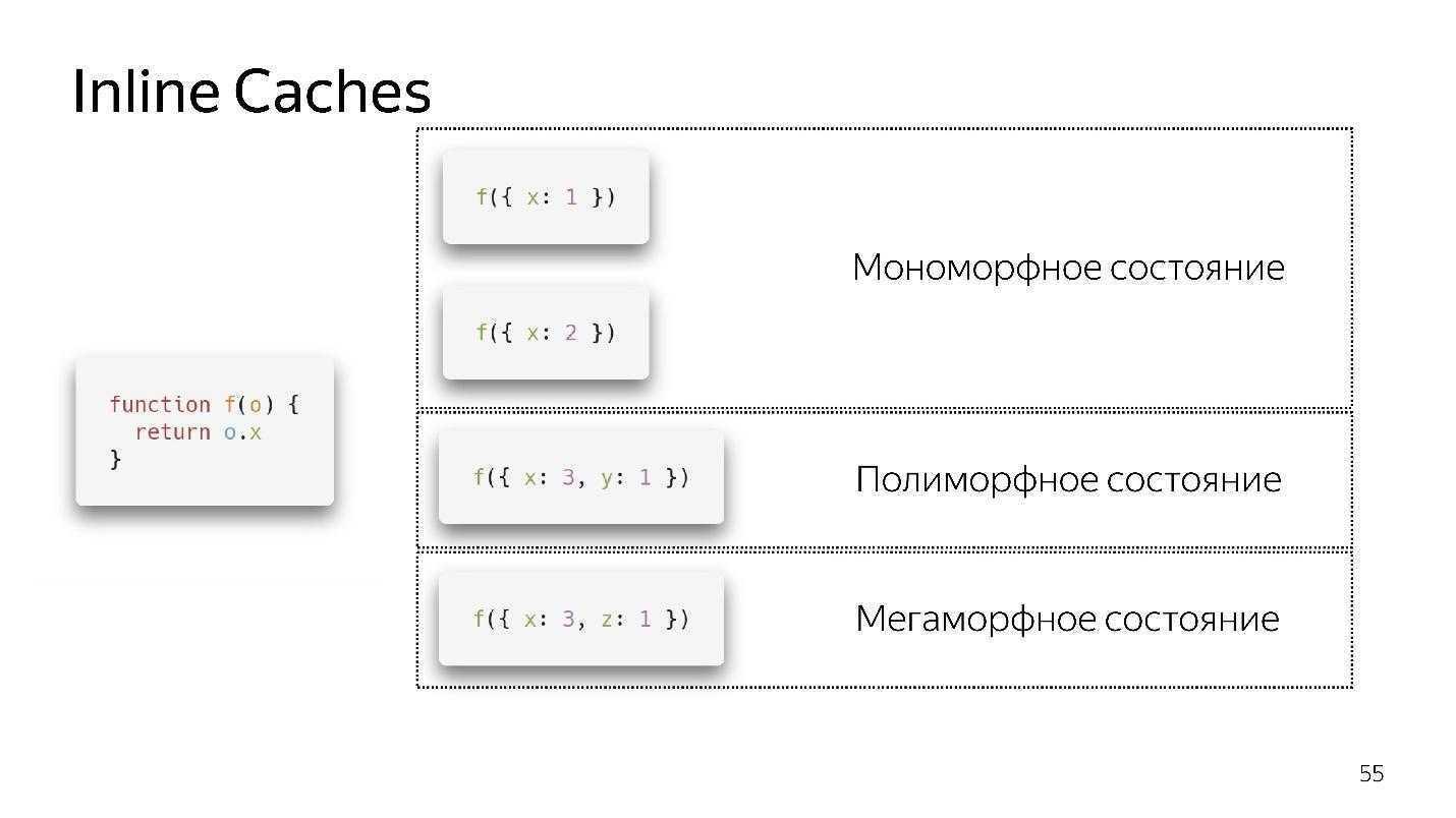 Типизация - это.. типизация в различных сферах деятельности