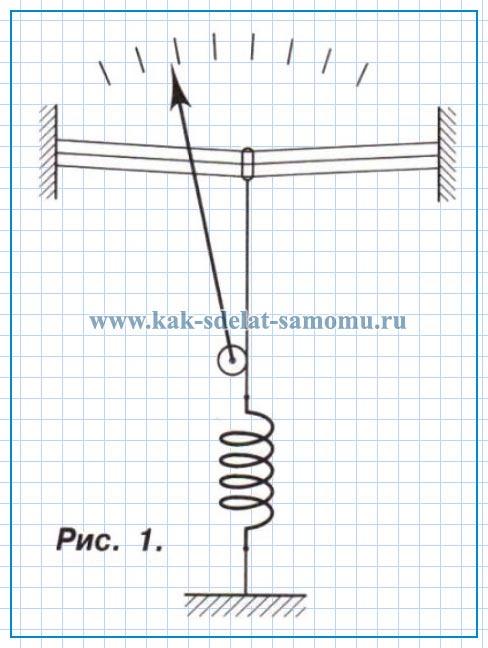 Что такое гигрометр, описание прибора, фото, принцип действия. для чего нужны гигрометры, что ими измеряют?