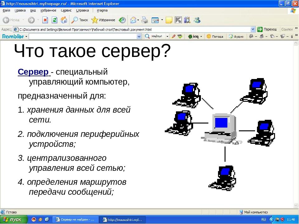 Что такое сервер - значение и примеры
