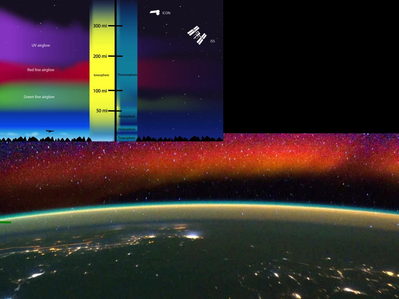 Ионосфера - это что такое? слои ионосферы