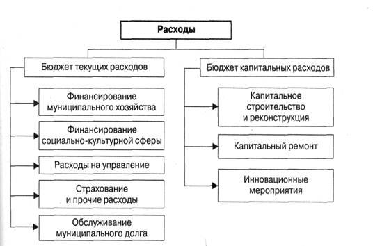Что такое денежный поток (cash flow, cf) и его разновидности