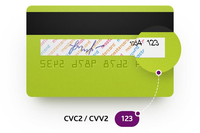 Код безопасности cvc2 cvv2 на карте: что это и где находится?
