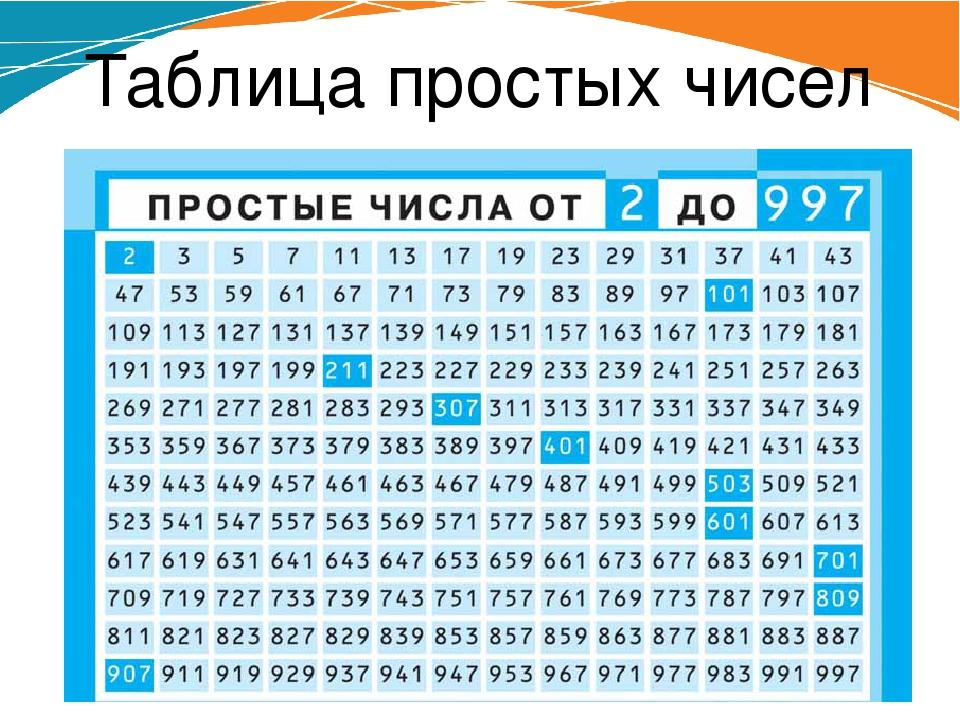 Простые числа — викиконспекты