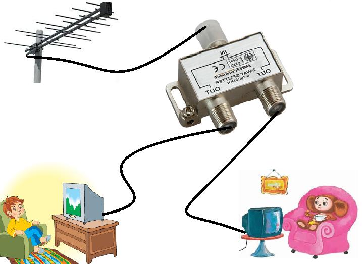 Антенный разветвитель для цифрового телевидения