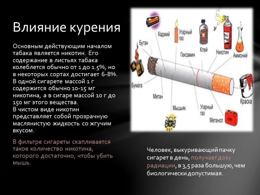 Из чего сделана современная сигарета?