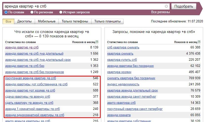 Как использовать яндекс.вордстат для контекстной рекламы [подробный гайд] / блог компании click.ru / хабр